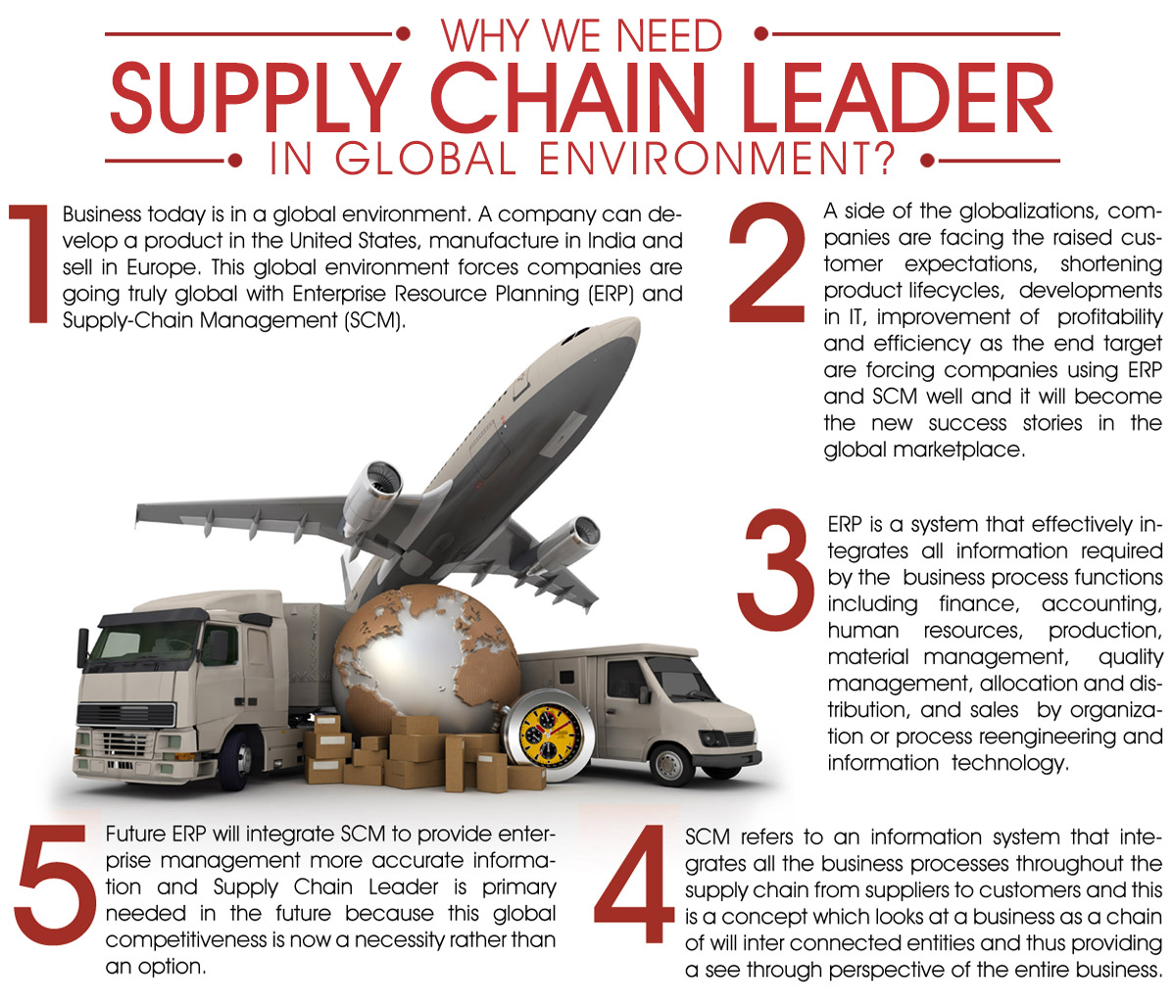 supply chain leader